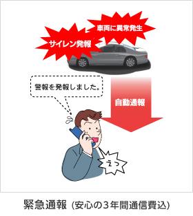 緊急通報(安心の3年間通信費込)